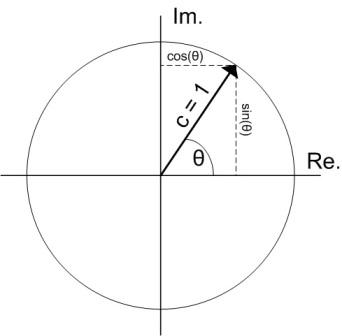 Euler basic