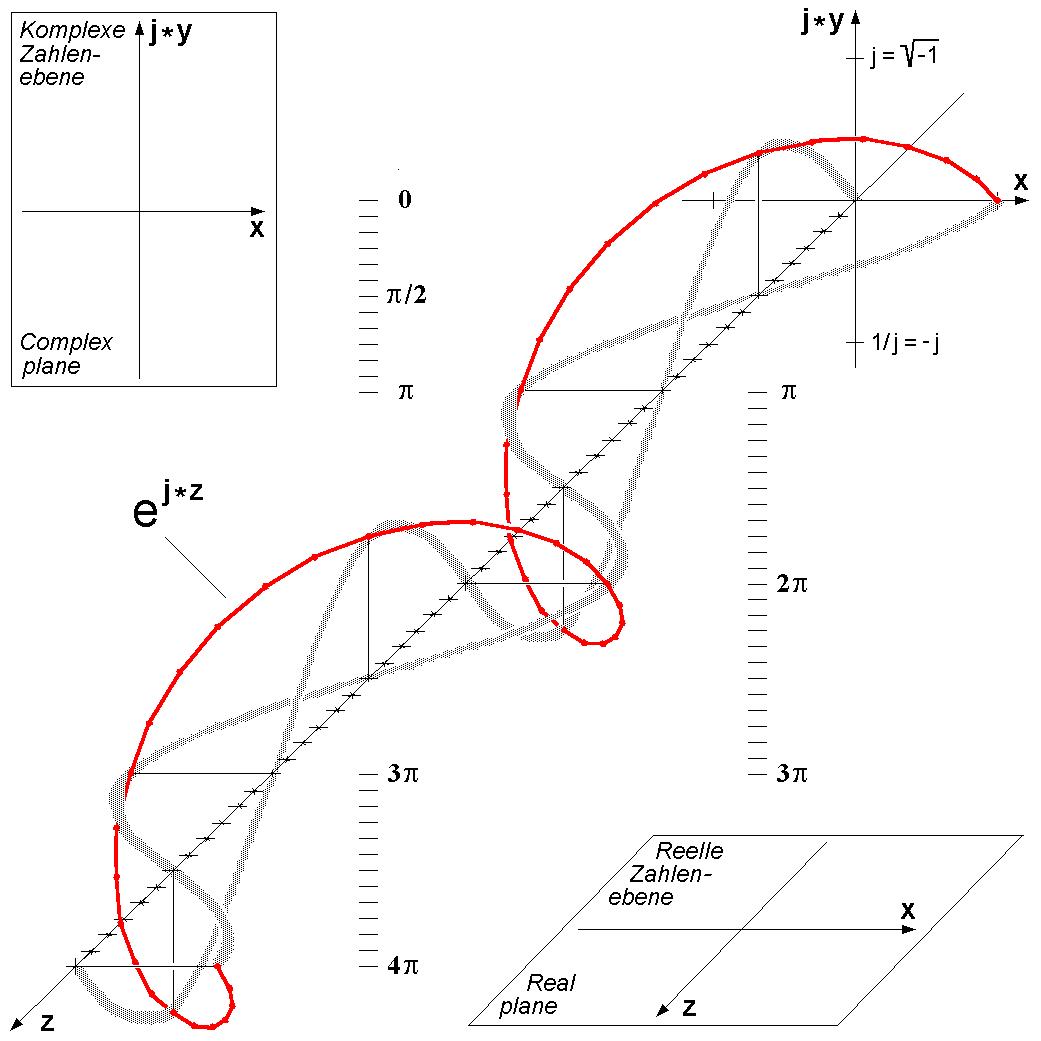 g u00f6del u2019s incompleteness theorem  ontological mathematics vs